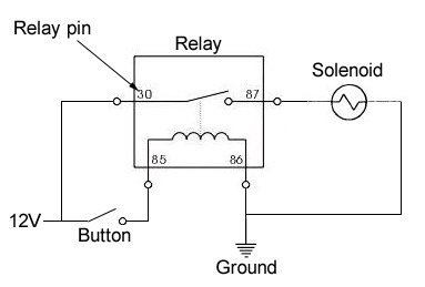 typical wiring circuit diagram of a house remote boot release for s2 - techwiki diagram of solenoid circuit #8