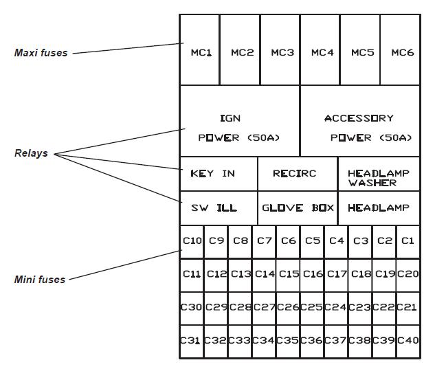 dodge viper fuse box location schematic symbols diagram