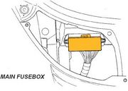 fusebox techwiki rh wiki seloc org lotus elise s1 fuse box diagram lotus elise s2 fuse box location