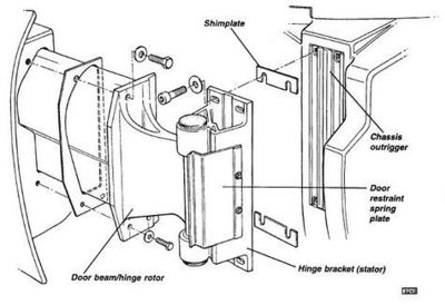 Door Hinge 1.JPG  sc 1 st  SELOC TechWiki & Door Hinge Replace Bush - TechWiki
